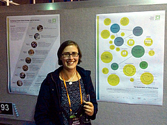 Dr. Anett Richter with Citizen Science posters at Australian Citizen Science Association Conference 2015